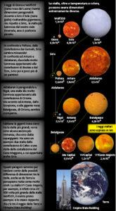 infografica stelle